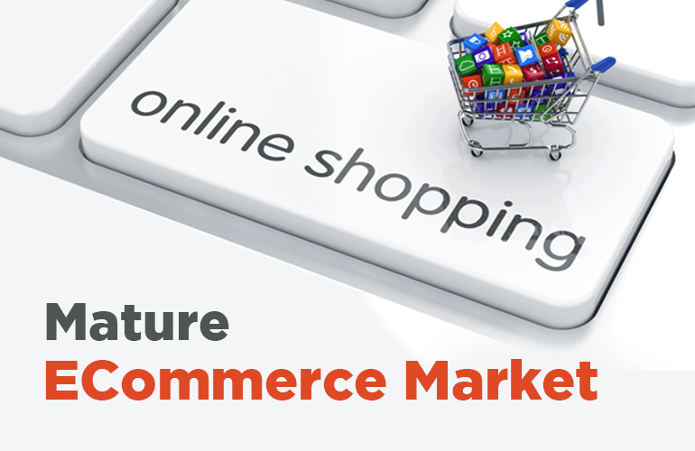 Do you want to know which is highest used Ecommerce software