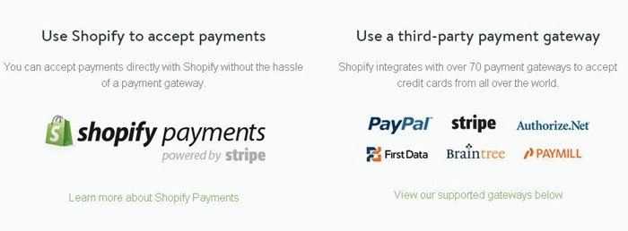 Shopify offers 90+ Countrywise Payment Gateways