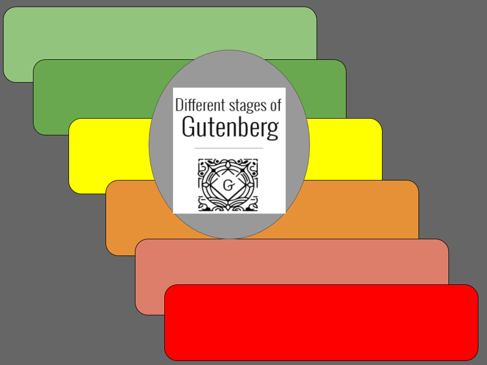 Different Stages GutenBerg