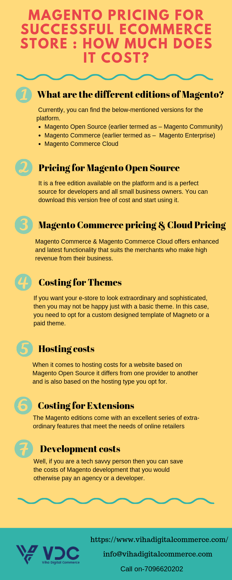 Magento Pricing for Successful eCommerce Store : How Much Does it Cost?